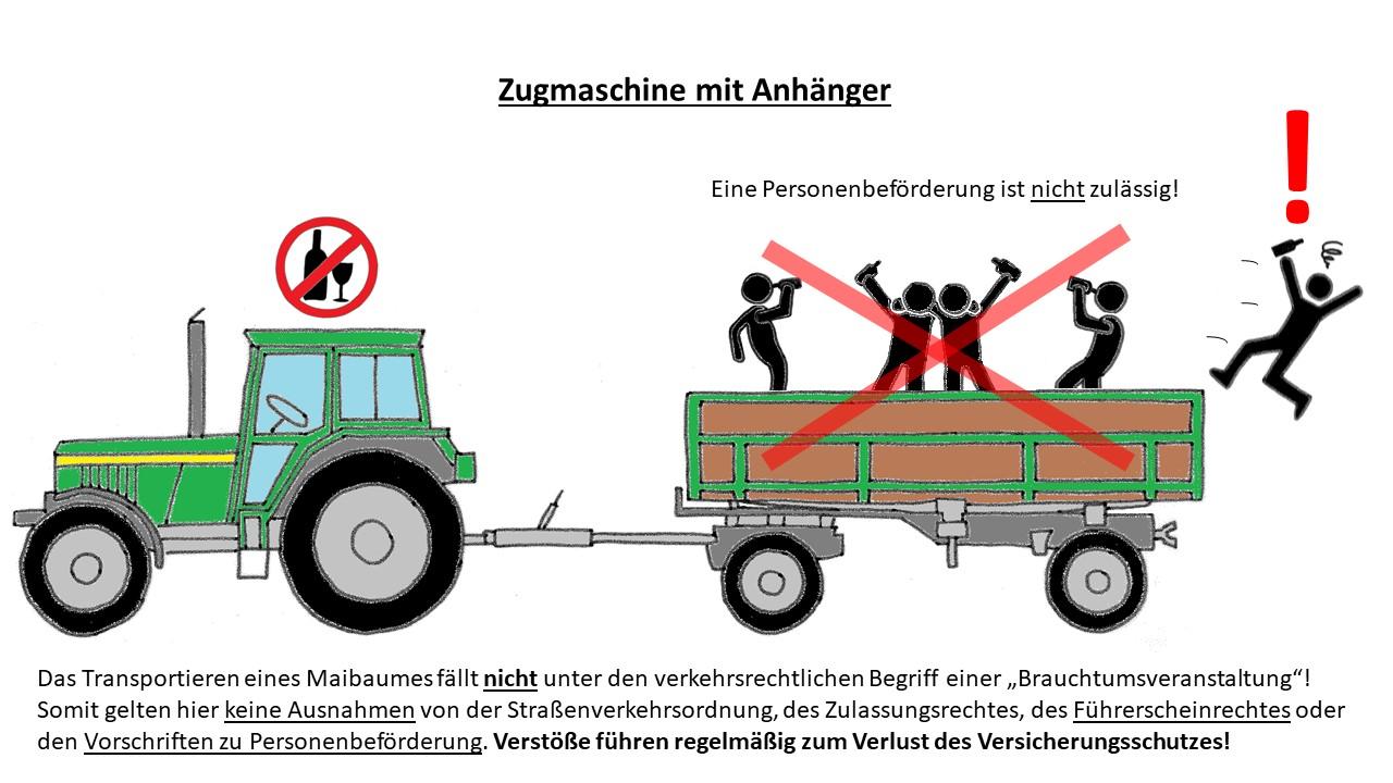 Fein Polizei Nimmt Vorlagenwort Auf Zeitgenössisch - Beispiel ...